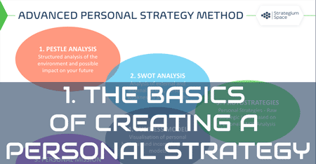 free strategic life design