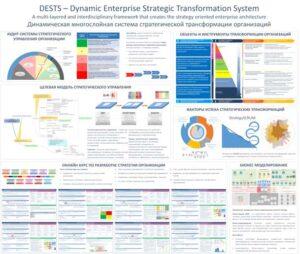 система стратегического управления рыцева