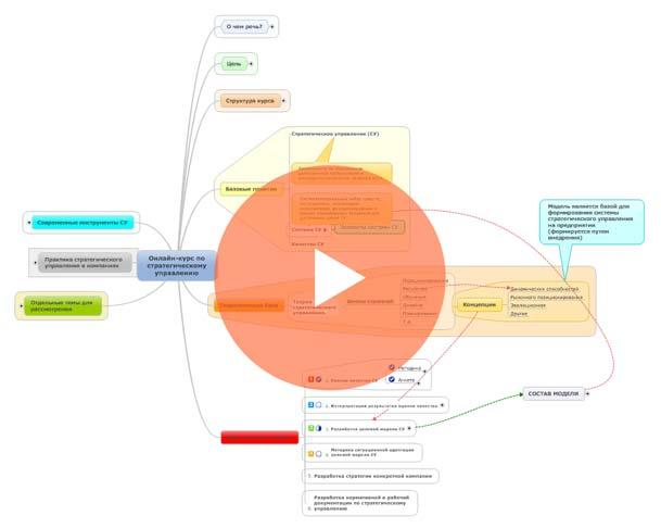 видео обзор программы обучения