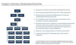 пример структуры управления проектом