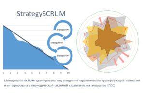 Стратегия и методология SCRUM СКРАМ
