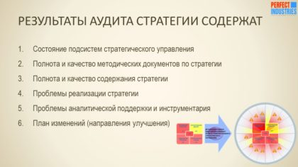 результаты аудита стратегии