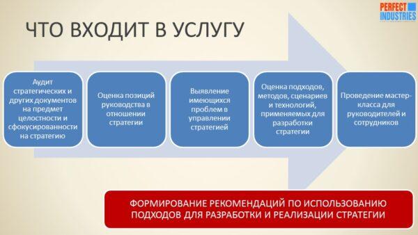 состав услуги по аудиту системы управления