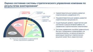 Результаты аудита стратегического управления