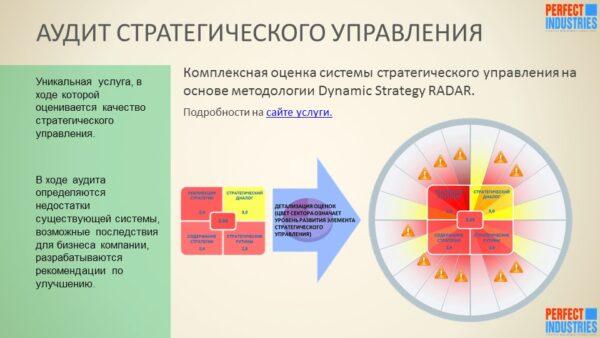 аудит стратегического управления стратегический аудит
