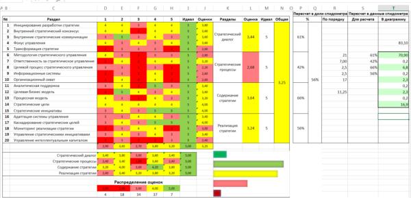 расчетная таблица для обработки анкет