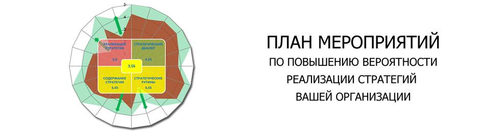 план мероприятий по результатам стратегического аудита