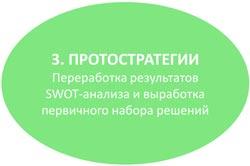 protostrategies-mini