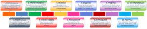 strategium space scrum framework rytsev этапы