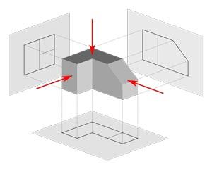 Пример геометрических проекций