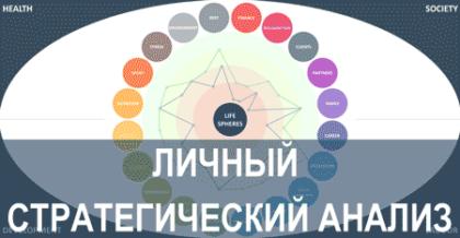 личный стратегический анализ
