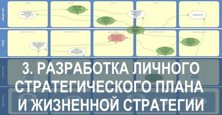 карта личных целей и личная стратегия